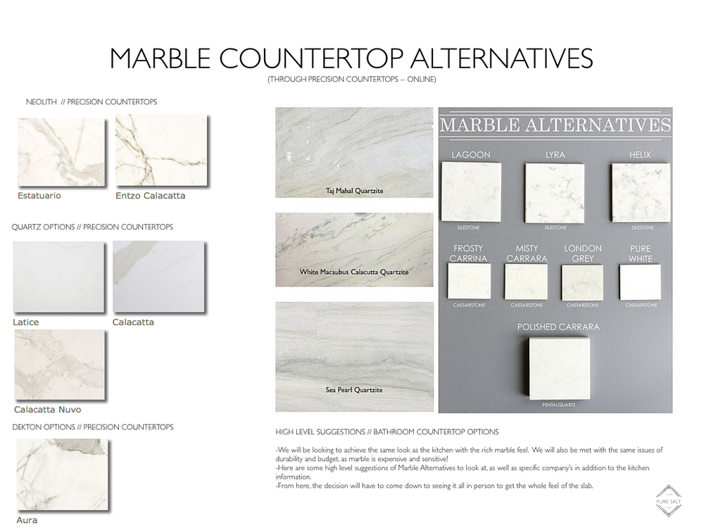 Marble Countertop Alternative to be added